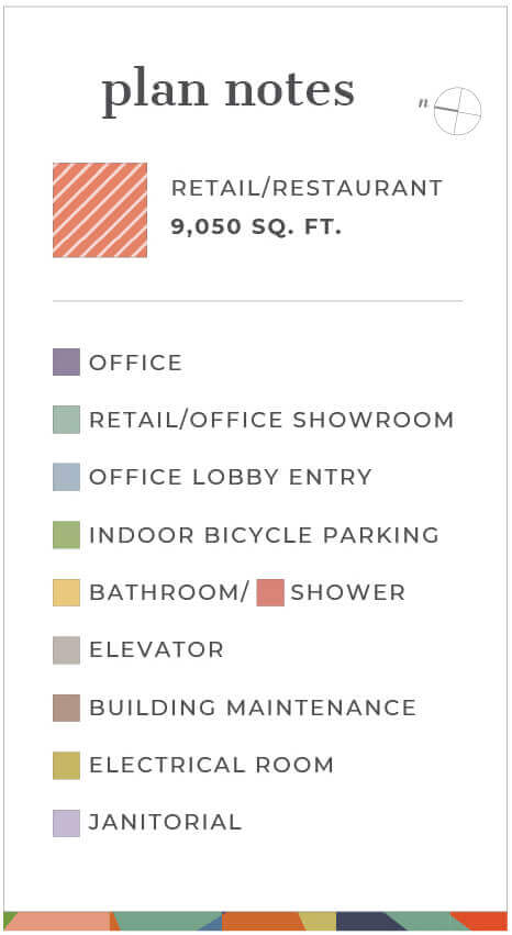 floor retail m 2